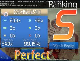 PER-FECT o3o by troublemaker1230