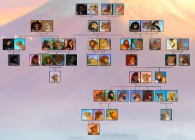 The Unofficial TLK Family Tree by gothic180