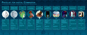 Pricelist for digital Commission by Pfauenauge