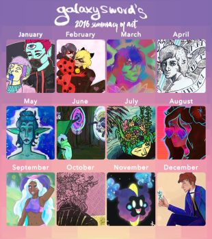 2016 Summary of Art by galaxyswords