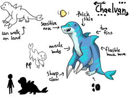 Chaelvan species by onigiryStuff