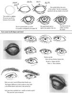 Drawing Eyes Worksheet by ccRask