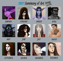 2012 art summary by kateppi