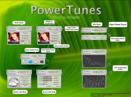 PowerTunes by Atreide