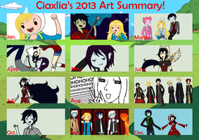 My 2013 Art Summary by Ciaxlia
