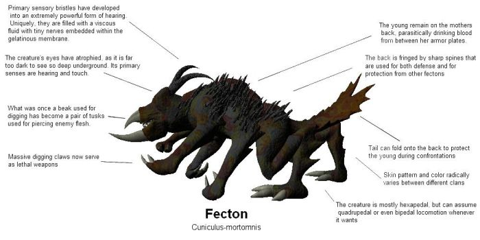 WorldCraft: Fecton by Thethicrad