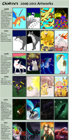 Improvement Meme 2006-2012 by Chiakiro