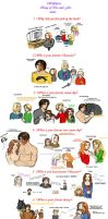 A Song of Ice and Fire meme by Ddriana