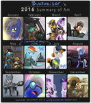 Buckweiser: 2016, Year in Art by buckweiser