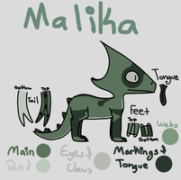 VERY OLD AND OUDATED Malika by Narunar