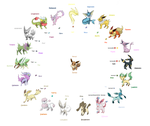 Eevee evolutions Real + Fake by Rutger1990