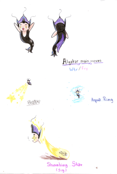 Algstar Main Moves (Request) by WesleyFKMN