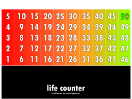 1 to 50 Life Counter by Jhas777