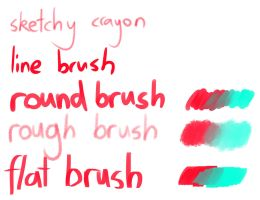 Mangastudio 5 Brushes by walkingnorth