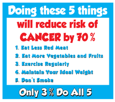 Reduce Cancer Risk by 70% by gregchapin