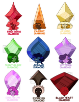 Diamond Auctions! (CLOSED!) by Gnome-Queen