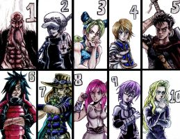 My Top 10 favorite Characters of 2012 by CHAOS-CHAOS-CHAOS