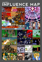 Influence Map by KupoGames