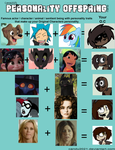 Personality Meme by QueenStorm