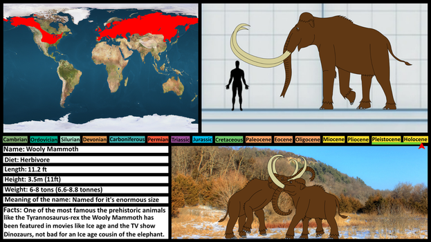 Prehistoric Profile Card: Wooly Mammoth by Artapon
