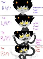 Stages of Anger with Karkat by twinken3000