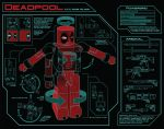 Deadpool Minimate Toy Analysis 2 by PurpleMerkle