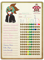 St. Mortiel - Rafael Heart Chart 1 by DatBritishMexican
