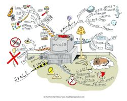 Unplugged Mind Map by Creativeinspiration