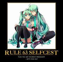 Vocaloid Rule 63 Selfcest by Anti-Riku1