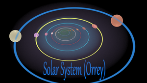 Orrery 2015 by dont89