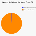 Waking Up Without the Alarm Going Off by INF3CT3D-D3M0N