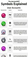 deviantART Symbols Explained by mushir