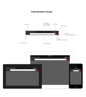 Touch Browser Concept for Tablets/Phones/Phablets by gifteddeviant