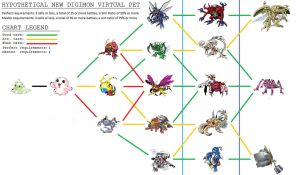 Digimon V-Pet - Insectoid by Tomozaurus