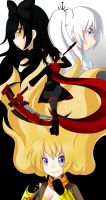 RWBY Poster by Final-Boss-Emiko