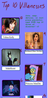 Detective88's Top 10 Villainesses by Detective88