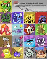 Pokemon Type meme by Jfdp13