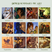 2012 Art Summary by Shadow-Wolf