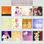 2012 Art Summary by RisaStorm