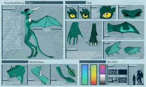 Kravos: N Variety Reference Sheet (Outdated) by Skollyson