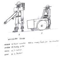 Anti Steam Tank Squad by 0verlordofyou