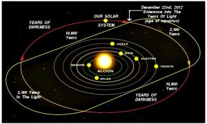 Our Star System by paradigm-shifting