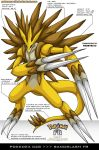 Pokedex 028 - Sandslash FR by Pokemon-FR