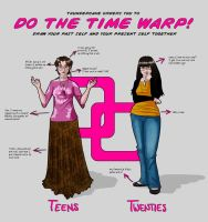 The Time Warp Meme by Loleia