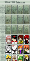 Izzu's IMPROVEMENT MEME! by Izzu-shi