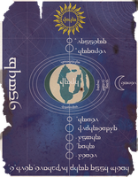 Elvish Map of the Solar System by Sapiento