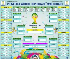 2014 FIFA World Cup Brazil Wallchart by Power-Graphic