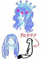 Scraps by PeriodicObsession