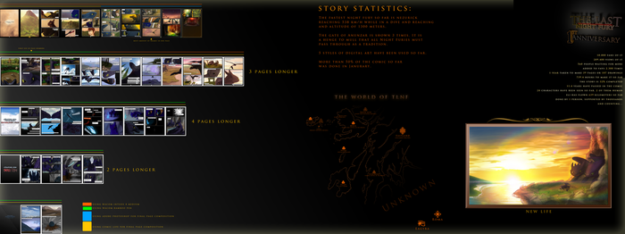 Statistics for TLNF in 2011 by captaincuttlefish