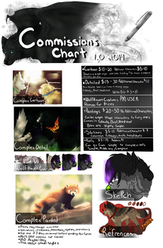 Commission's Chart 1.0 2014 by Salt-Dog